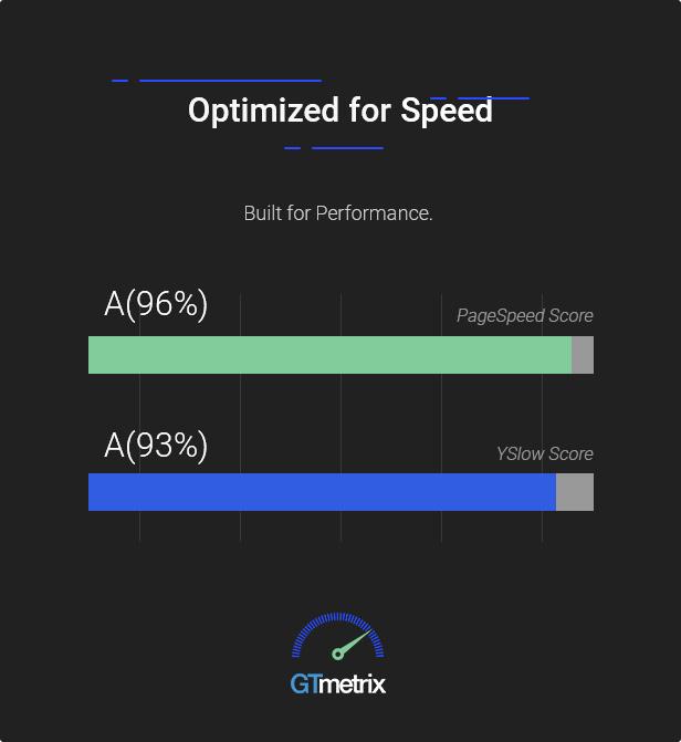 07.optimized for speed - KALLYAS - Creative eCommerce Multi-Purpose WordPress Theme