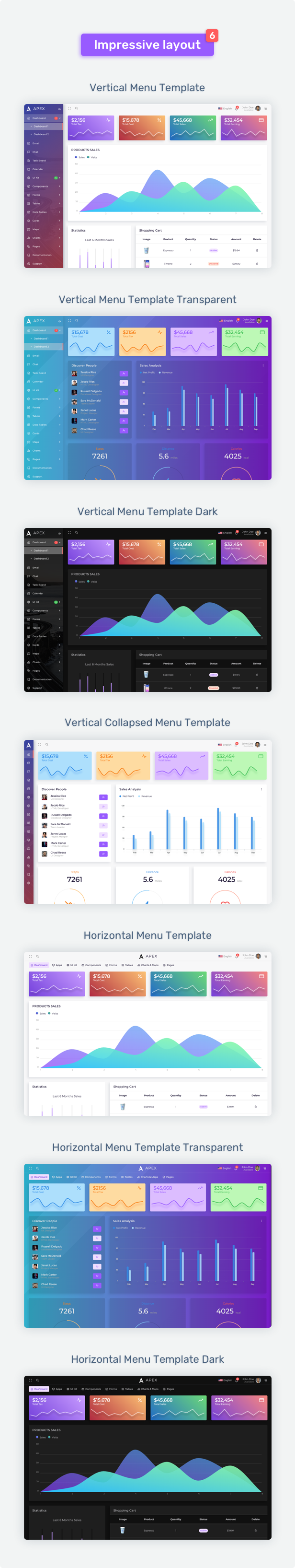 12 choose from impressive layout - Apex - Angular 9+ & Bootstrap 4 HTML Admin Template
