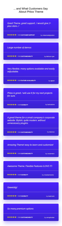 12 reviews - Phlox Pro - Elementor MultiPurpose WordPress Theme