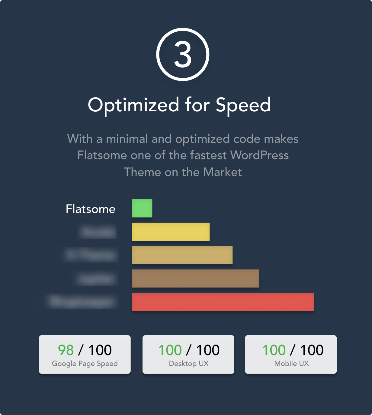 3 built for speed - Flatsome | Multi-Purpose Responsive WooCommerce Theme