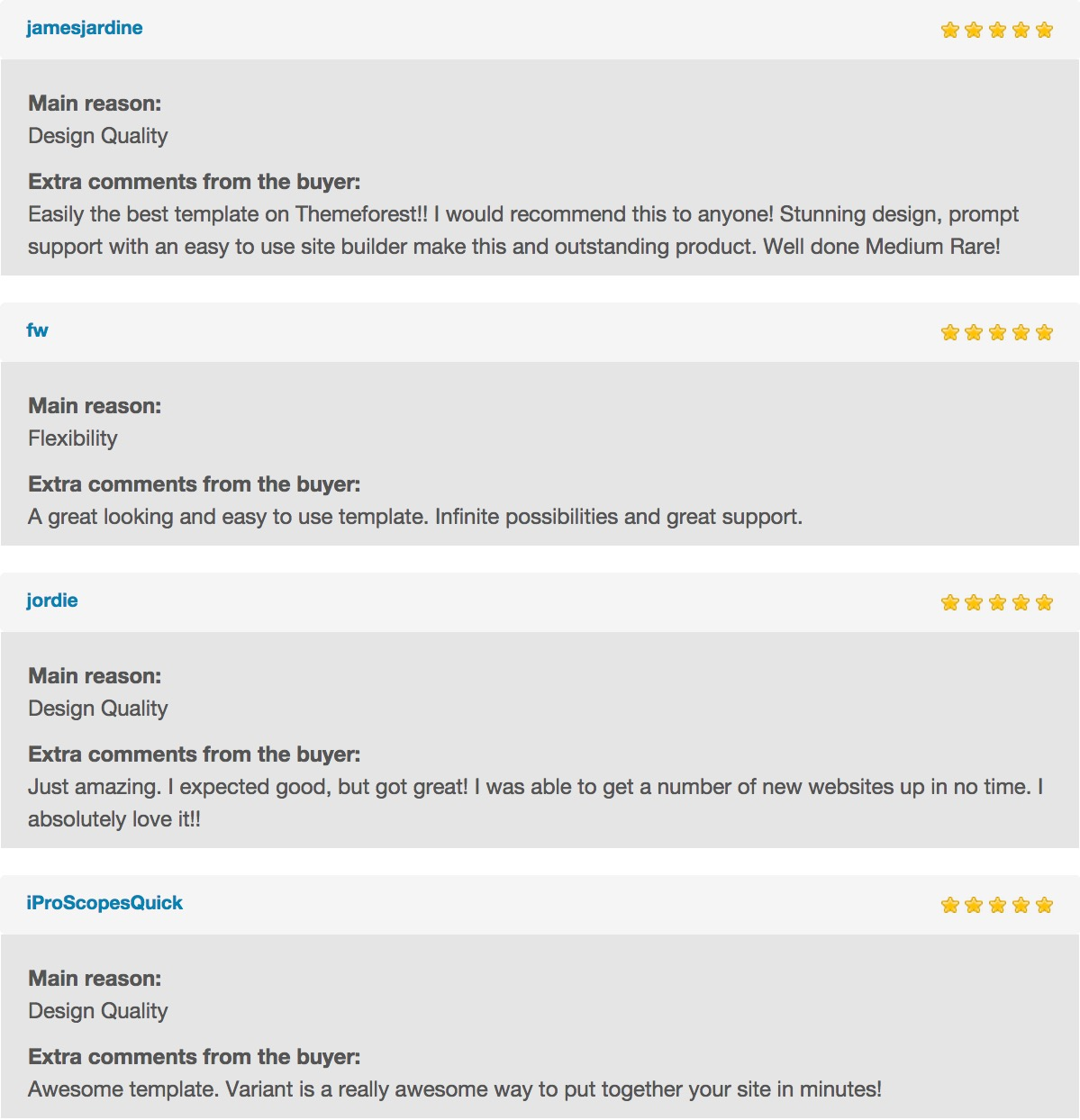 4 foundry reviews - Foundry Multipurpose HTML + Variant Page Builder