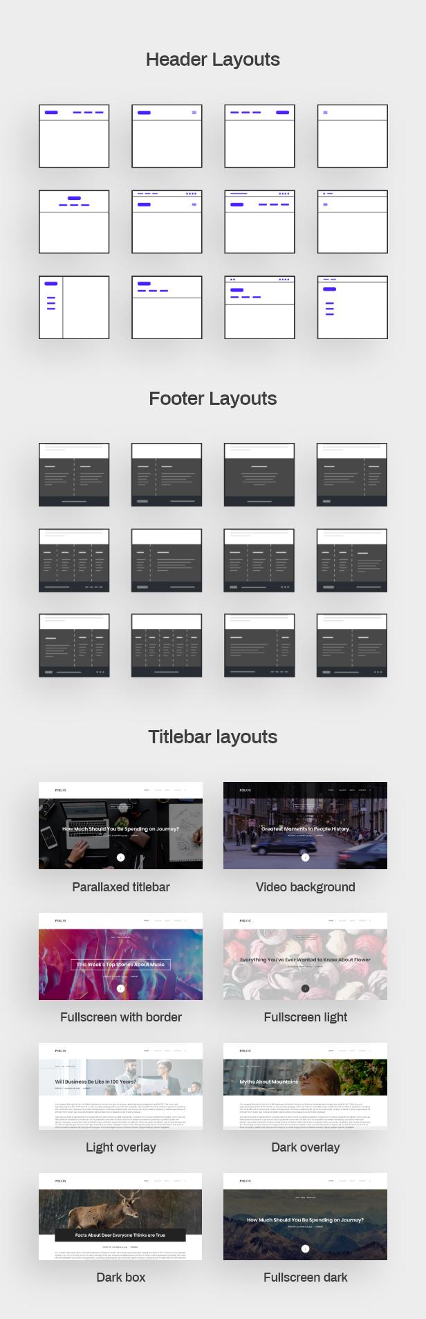 4 layouts - Phlox Pro - Elementor MultiPurpose WordPress Theme