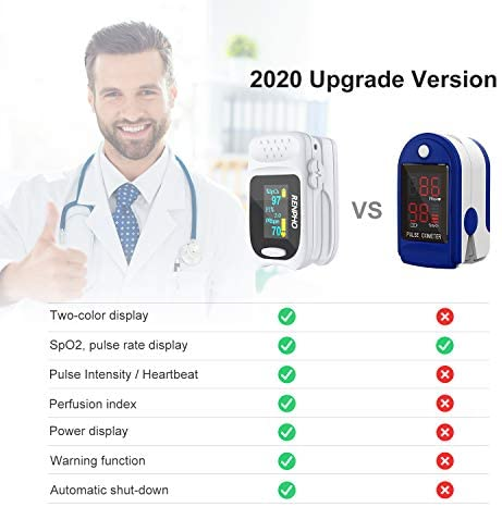 41ybsSOe0iL. AC  - Pulse Oximeter Fingertip, RENPHO Accurate Reading Pediatric and Adult Oxygen Monitor Medical Use, Easy to Use Blood Oxygen Saturation Meter, Batteries and Lanyard, Spo2 Oximeter Portable with Alarm