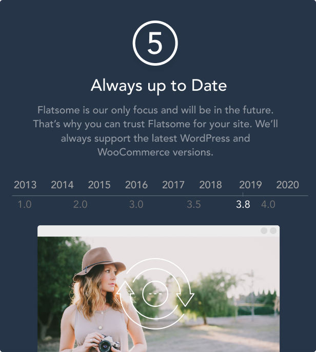 5 always up to date - Flatsome | Multi-Purpose Responsive WooCommerce Theme
