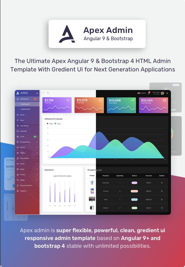 6 apex admin - Apex - Angular 9+ & Bootstrap 4 HTML Admin Template