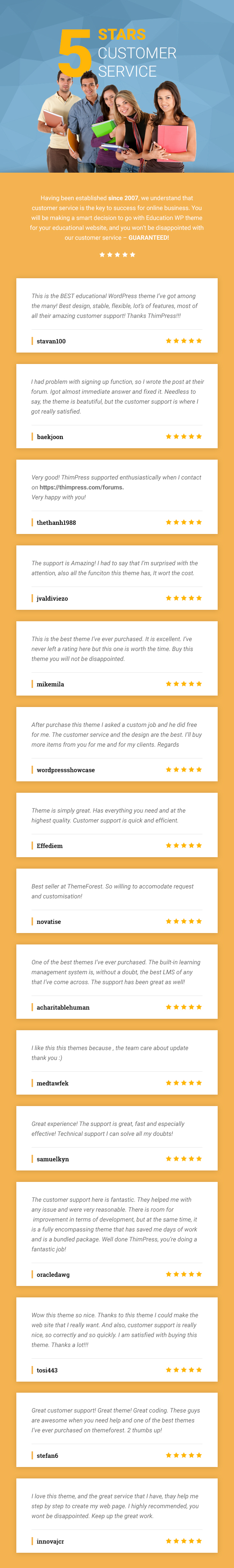 Education WordPress theme 5 stars customers - Education WordPress Theme | Eduma