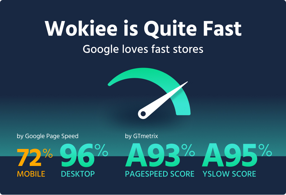Frame14 - Wokiee - Multipurpose Shopify Theme