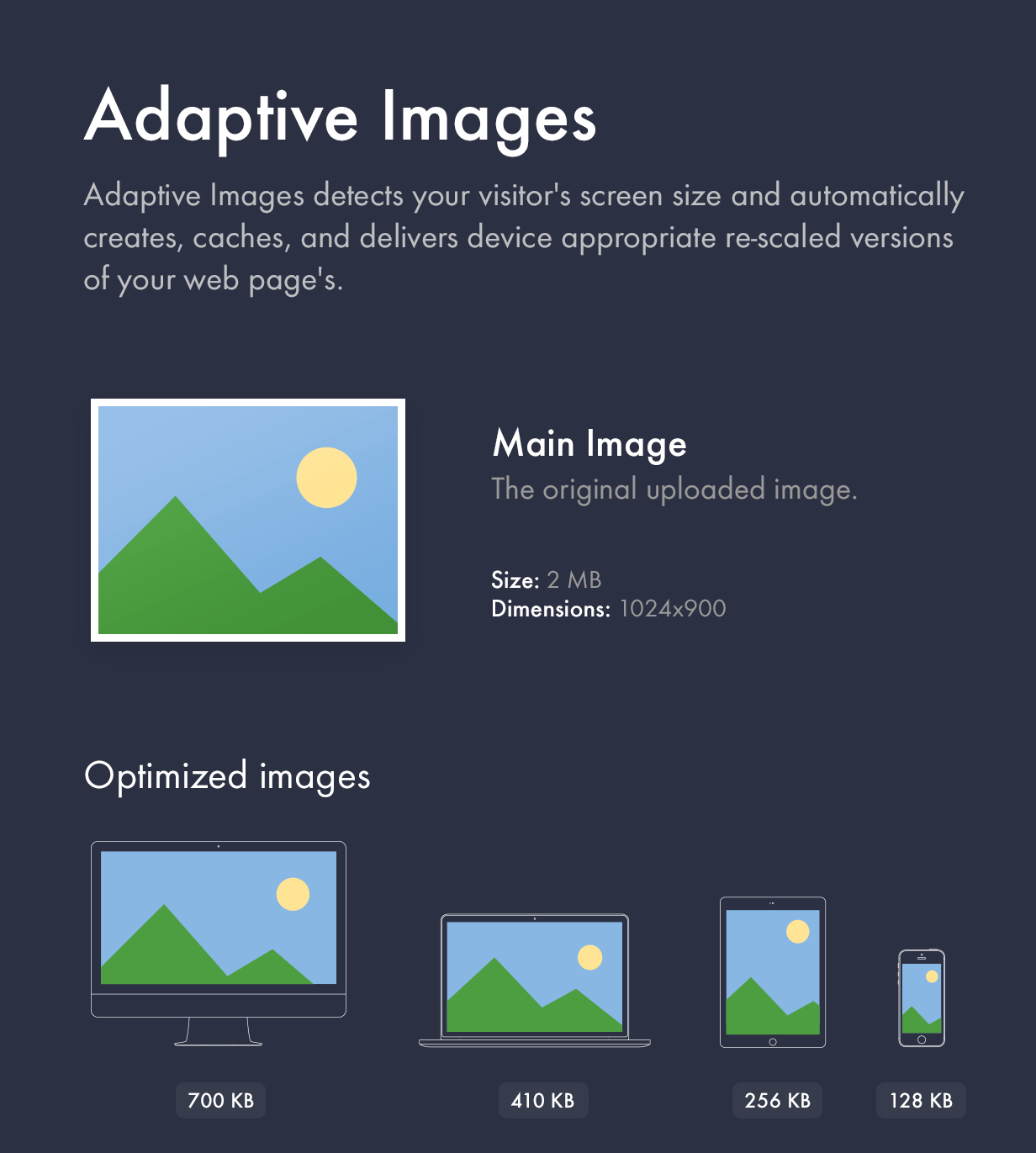 adaptive images - Kalium - Creative Theme for Professionals