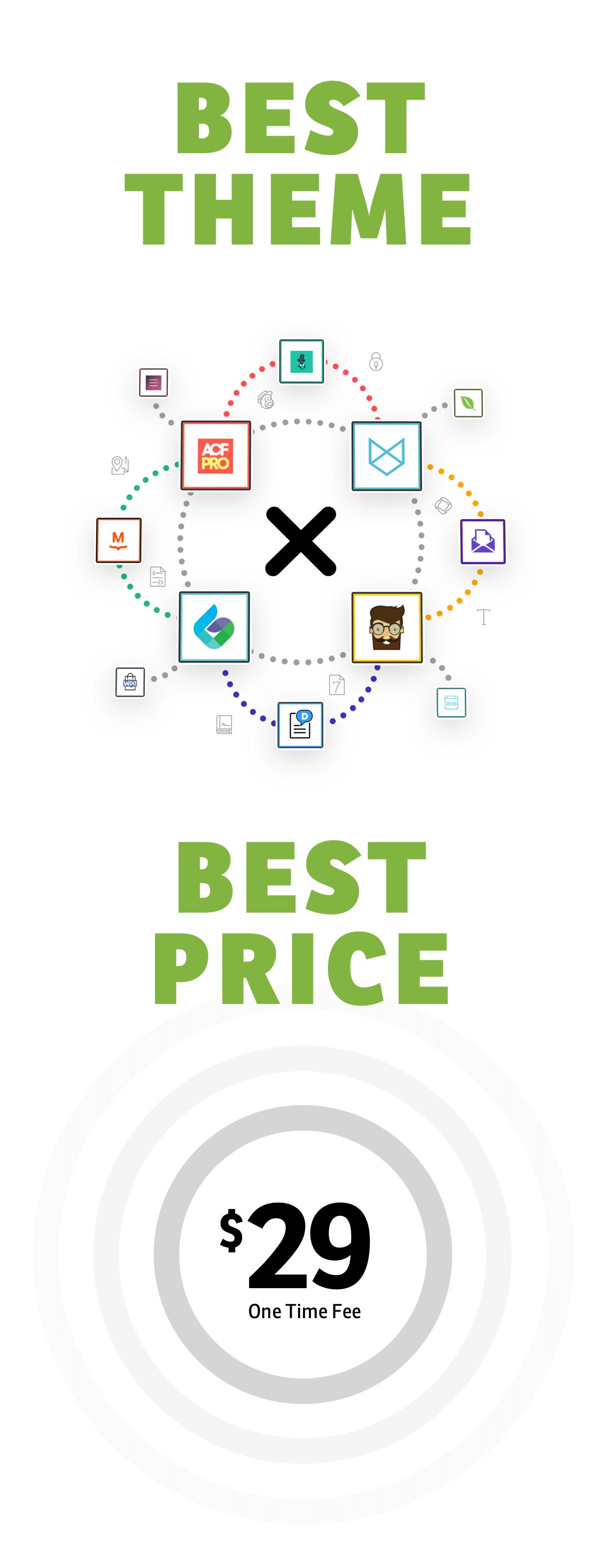 bestthemebestprice - X | The Theme