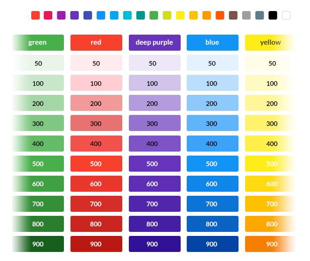 kit colors - ThemeKit - Bootstrap Admin Theme Kit