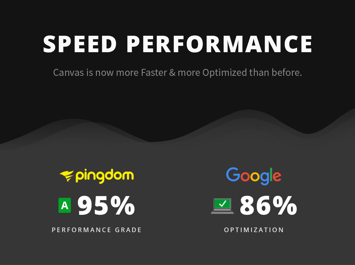 speedtest - Canvas | The Multi-Purpose HTML5 Template