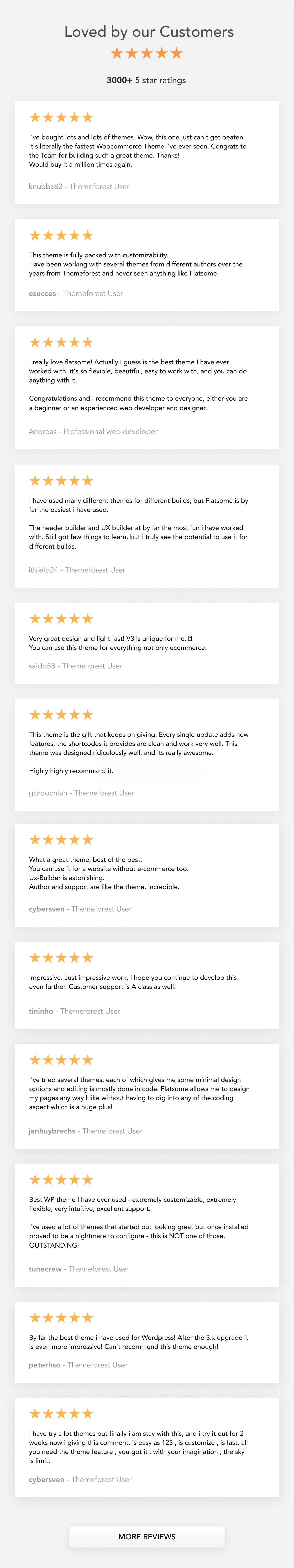 top reviews - Flatsome | Multi-Purpose Responsive WooCommerce Theme