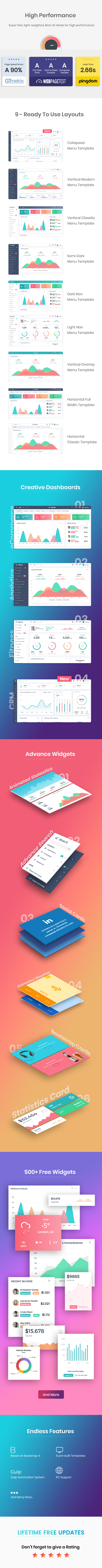 05 stack admin dashboard template demo - Stack - Clean Responsive Bootstrap 4 Admin Dashboard Template