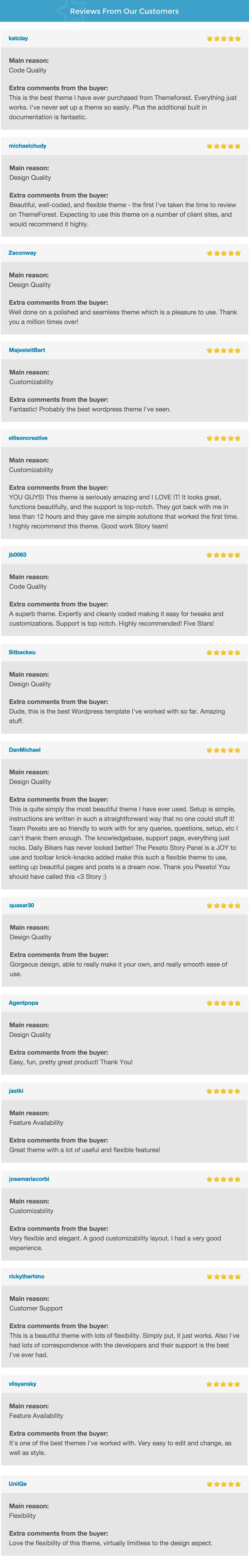 1598484205 669 reviews - Story - Creative Responsive Multi-Purpose Theme
