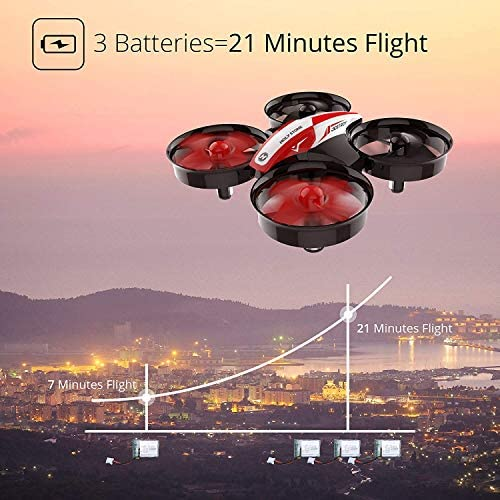 51jzMcEhABL. AC  - Holy Stone HS210 Mini Drone RC Nano Quadcopter Best Drone for Kids and Beginners RC Helicopter Plane with Auto Hovering, 3D Flip, Headless Mode and Extra Batteries Toys for Boys and Girls