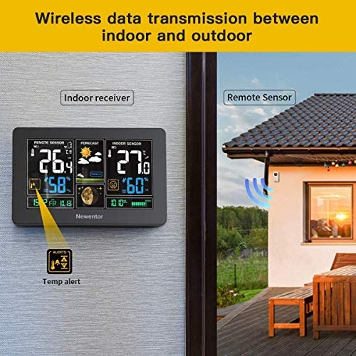 51ymhCfJzCL. AC  - Newentor Weather Station Wireless Indoor Outdoor Thermometer, Color Display Digital Weather Thermometer with Atomic Clock, Forecast Station with Calendar and Adjustable Backlight