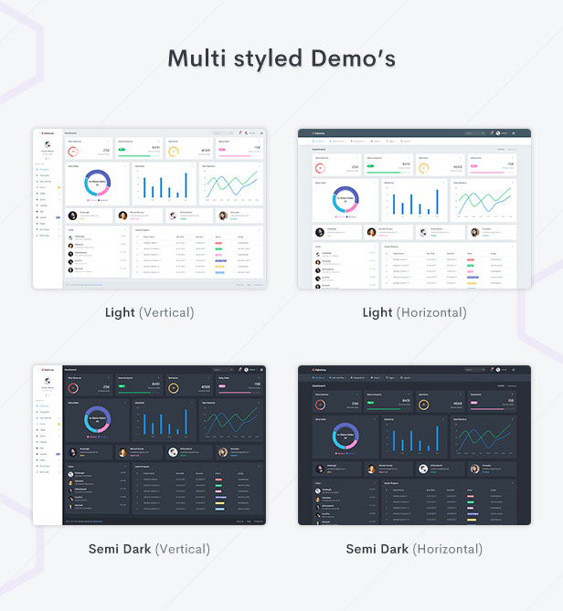 adminto demos - Adminto - Admin Dashboard Template