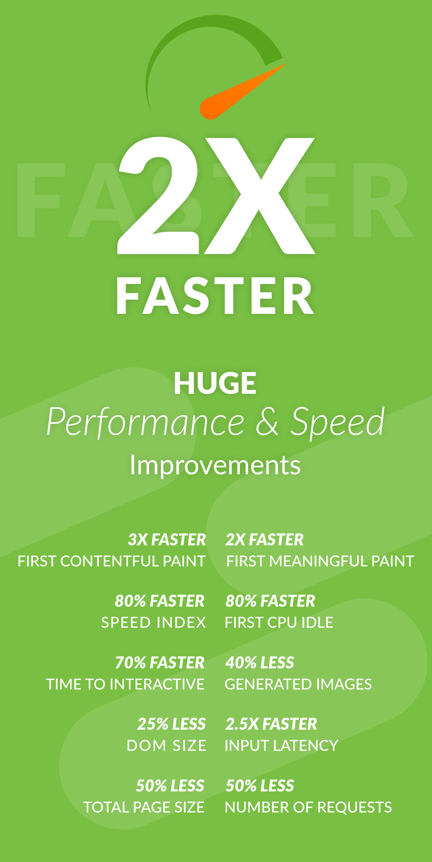 faster - Jannah - Newspaper Magazine News BuddyPress AMP