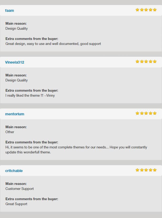 lms reviews - LMS WordPress Theme