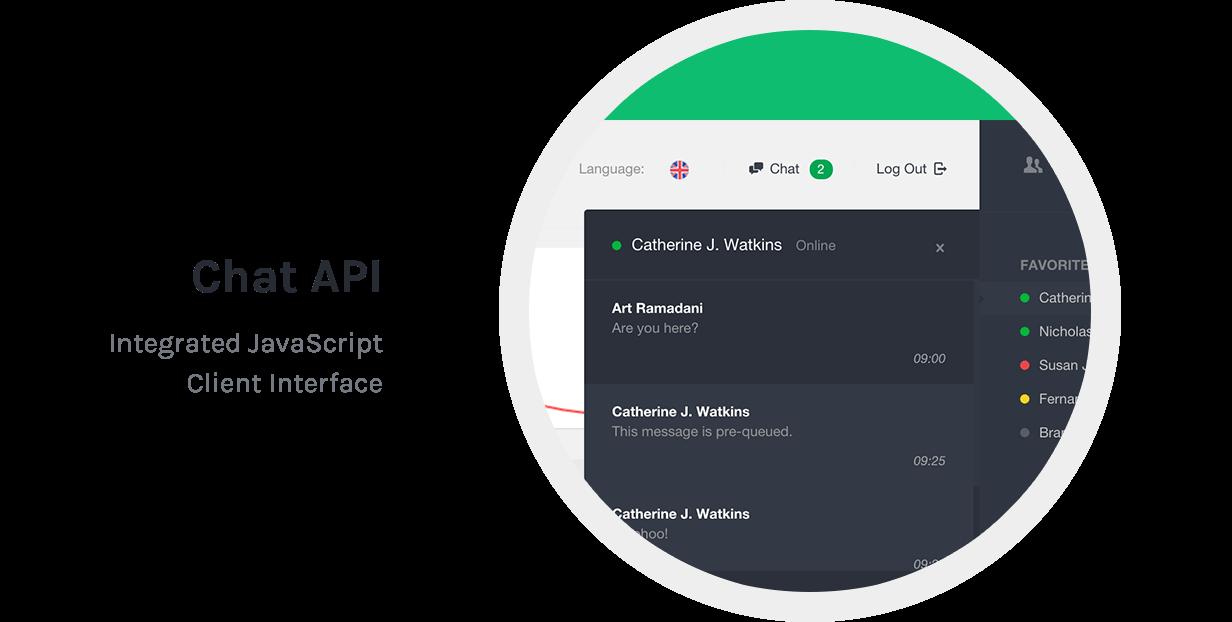 prez 7 - Neon - Bootstrap Admin Theme