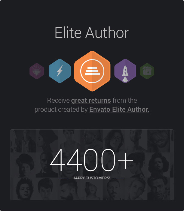 wp themezaa elite author new - H-Code Responsive & Multipurpose WordPress Theme