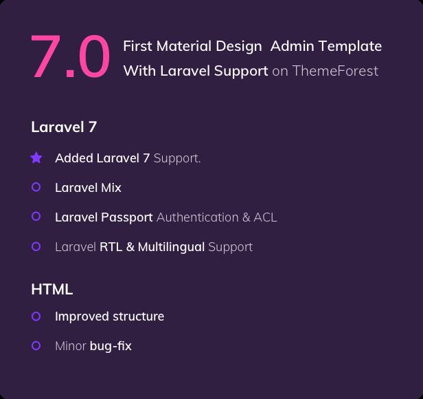 01 update 7 - Materialize - HTML & Laravel Material Design Admin Template