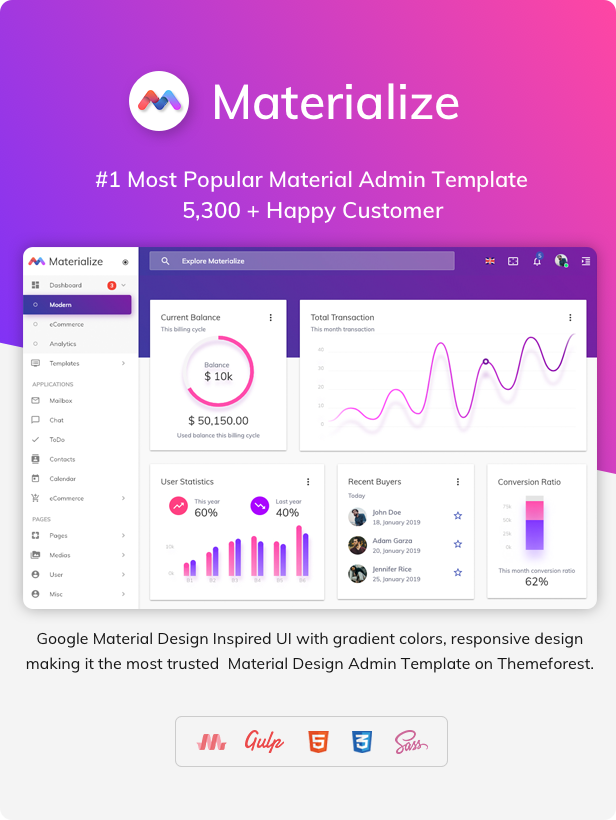 03 materialize - Materialize - HTML & Laravel Material Design Admin Template