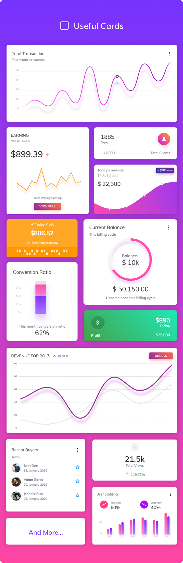 08 cards - Materialize - HTML & Laravel Material Design Admin Template