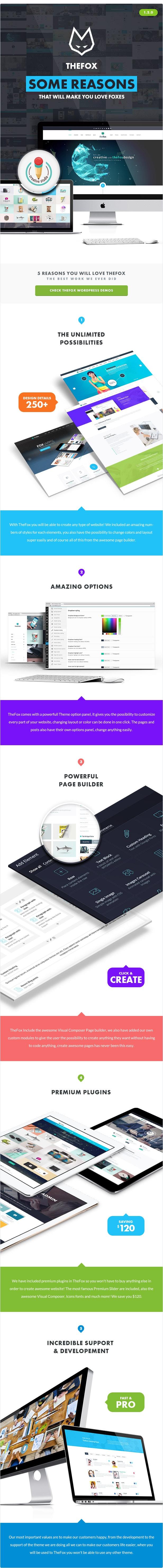 09 TheFox The Best WordPress Theme 2015 - TheFox   Responsive Multi-Purpose WordPress Theme