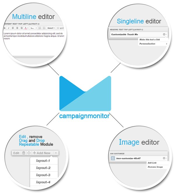 campaignmonitor - Multimail | Responsive Email Template Set + Builder Online