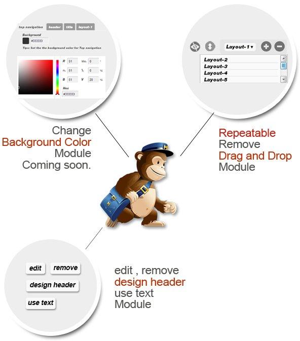 mailchimp - Multimail | Responsive Email Template Set + Builder Online