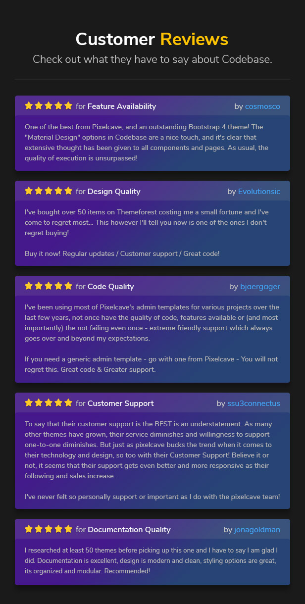 promo reviews e - Codebase - Bootstrap 4 Admin Dashboard Template & Laravel 7 Starter Kit