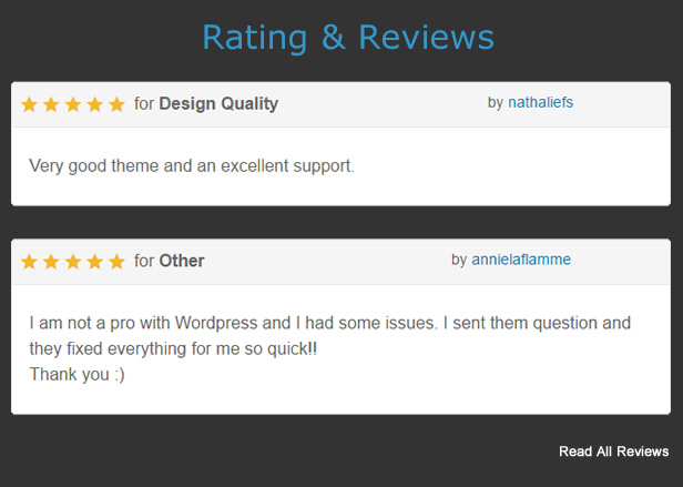 review 5 - MF - Multipurpose WordPress Theme