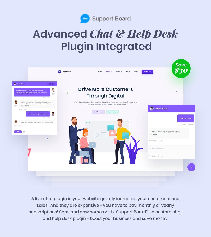 support plugin - Saasland - MultiPurpose WordPress Theme for Startup