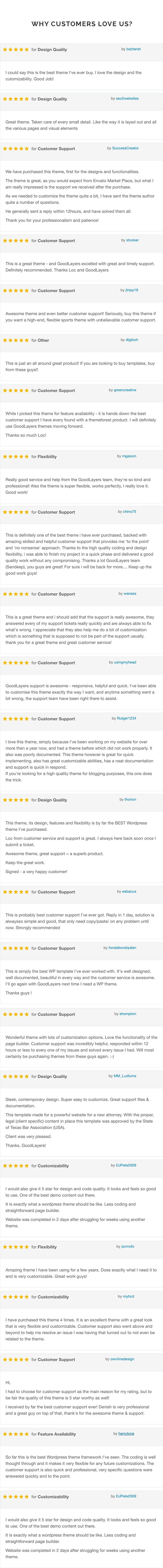 testimonial - Infinite - Multipurpose WordPress Theme