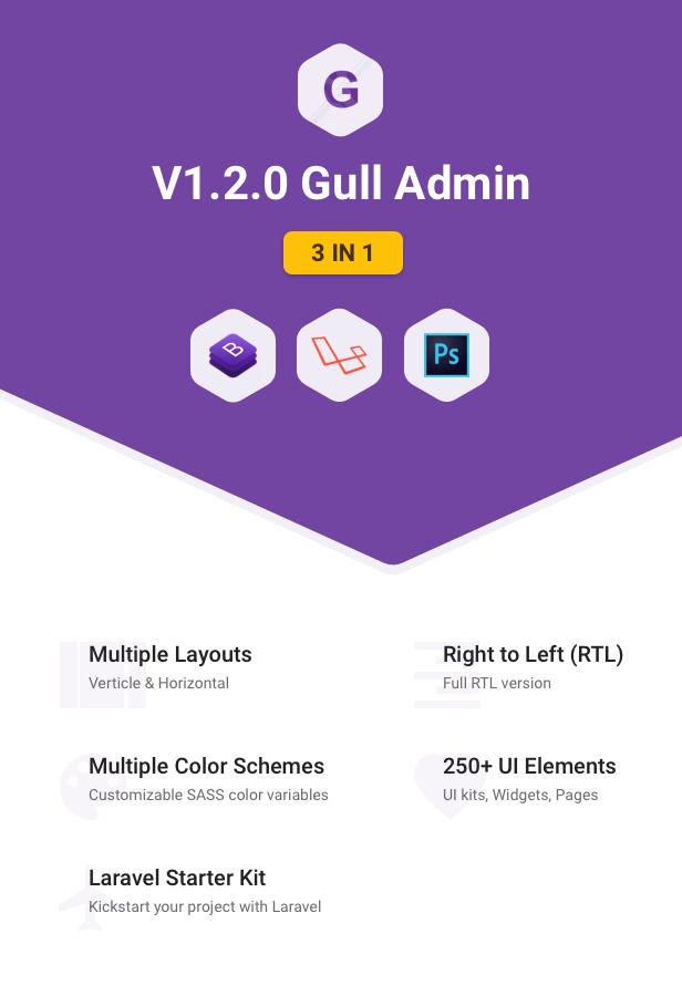 tf intro banner - Gull - Laravel 7 & Bootstrap 4 HTML Admin Dashboard Template