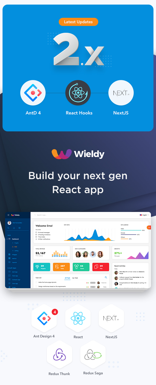 top - Wieldy - React Admin Template Ant Design and Redux