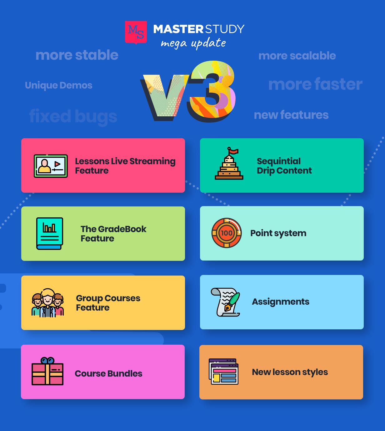 v3  - Education WordPress Theme - Masterstudy
