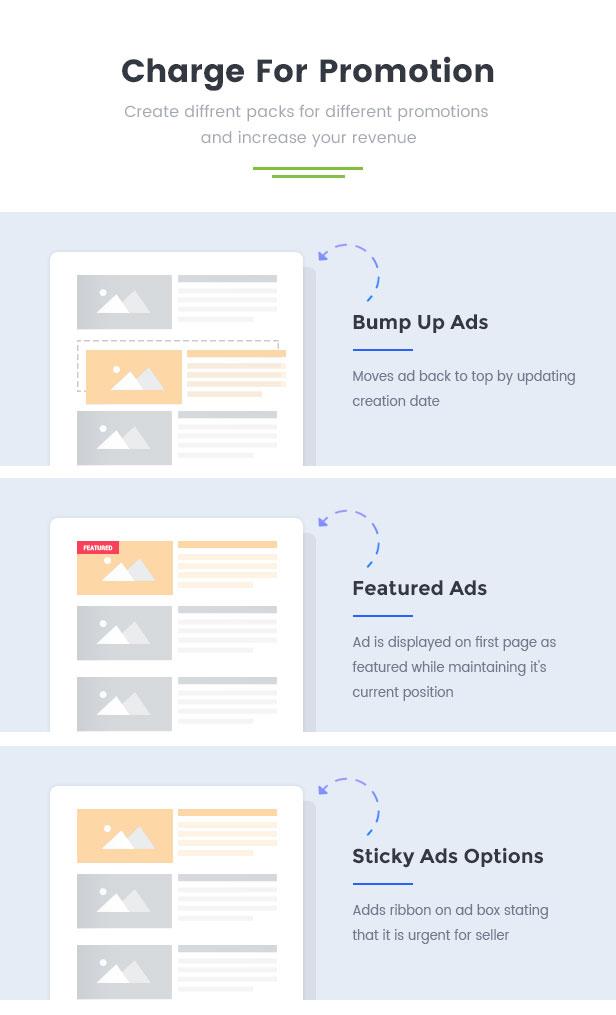 005 - Classiads - Classified Ads WordPress Theme