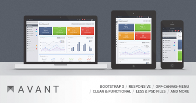 Avant – Clean and Responsive Bootstrap 3.3.2 Admin