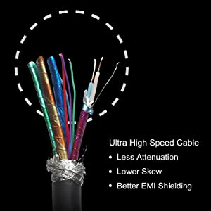 067377a2 c28f 4d5a 9831 acf096b40abc.  CR0,0,1500,1500 PT0 SX300 V1    - Zeskit 8K Ultra HD High Speed 48Gpbs HDMI Cable 6.5ft, 8K60 4K120 144Hz eARC HDR10 4:4:4 HDCP 2.2 & 2.3 Compatible with Dolby Vision Xbox PS4 PS5 Apple TV 4K Roku Fire TV Switch Vizio Sony LG Samsung
