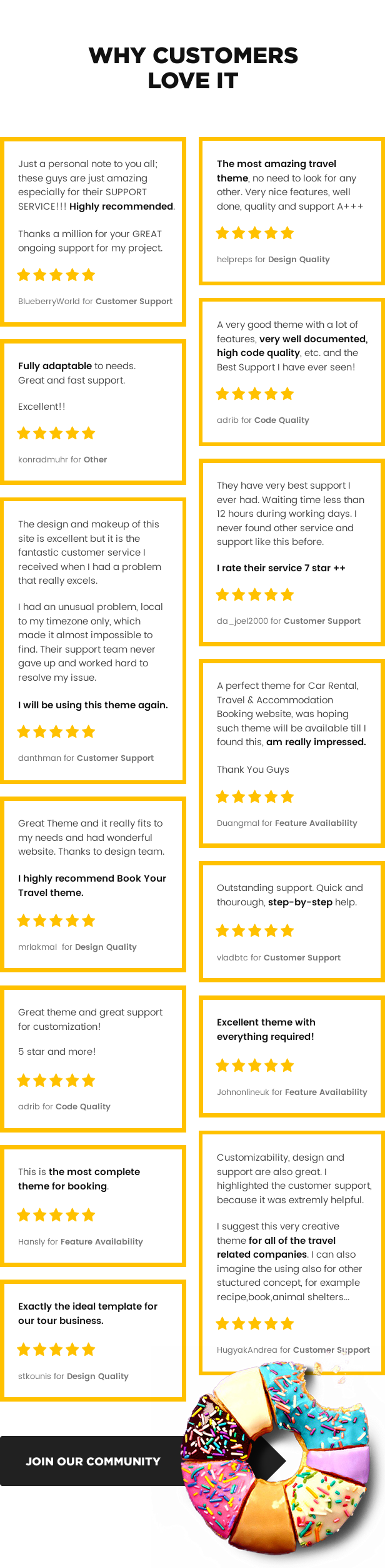 1603588873 734 testimonials - Book Your Travel - Online Booking WordPress Theme
