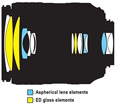 41QJ+CkqnML. AC  - Nikon AF-S DX NIKKOR 18-300mm f/3.5-6.3G ED Vibration Reduction Zoom Lens with Auto Focus for Nikon DSLR Cameras