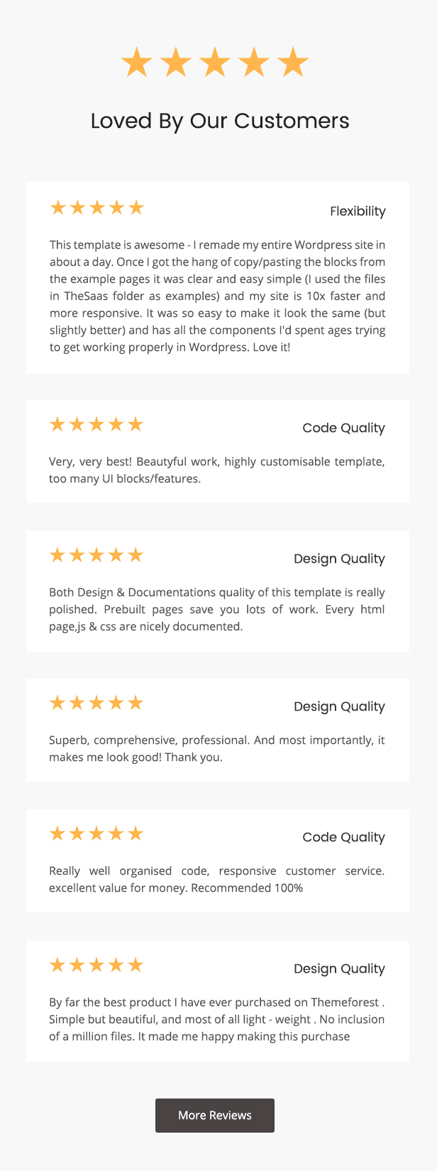 desc review - TheSaaS - Responsive Bootstrap SaaS, Startup & WebApp Template