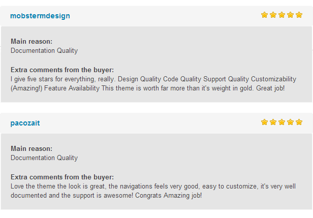 doc reviews - Patti - Parallax One Page WordPress Theme