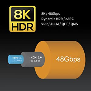 e1cb3bfa a020 47e2 9726 4a8379467d0a.  CR0,0,1500,1500 PT0 SX300 V1    - Zeskit 8K Ultra HD High Speed 48Gpbs HDMI Cable 6.5ft, 8K60 4K120 144Hz eARC HDR10 4:4:4 HDCP 2.2 & 2.3 Compatible with Dolby Vision Xbox PS4 PS5 Apple TV 4K Roku Fire TV Switch Vizio Sony LG Samsung