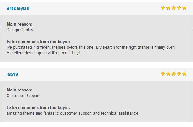 new reviews - Patti - Parallax One Page WordPress Theme