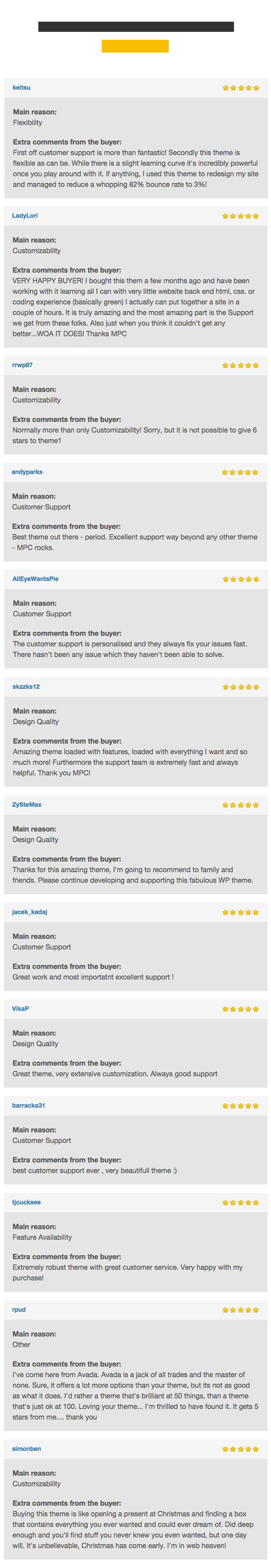 reviews - Blaszok eCommerce Theme