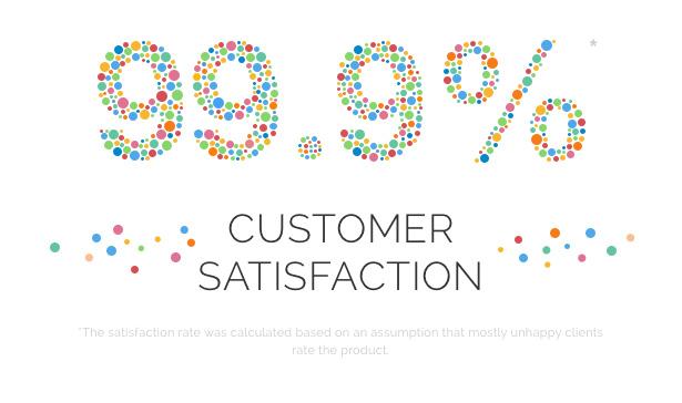 satisfaction - Blaszok eCommerce Theme