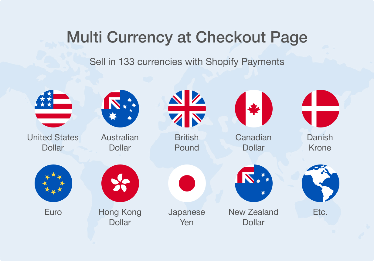 14 1 multicurrency at checkout - Shella - Multipurpose Shopify theme, fastest with the banner builder